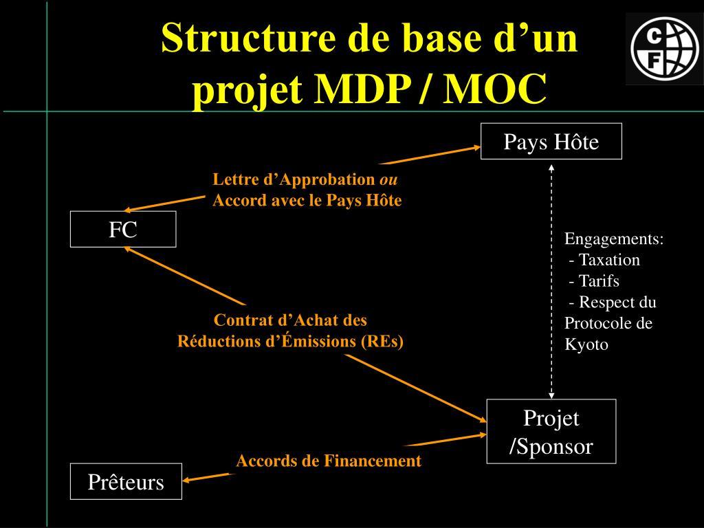 Structure de base d'un