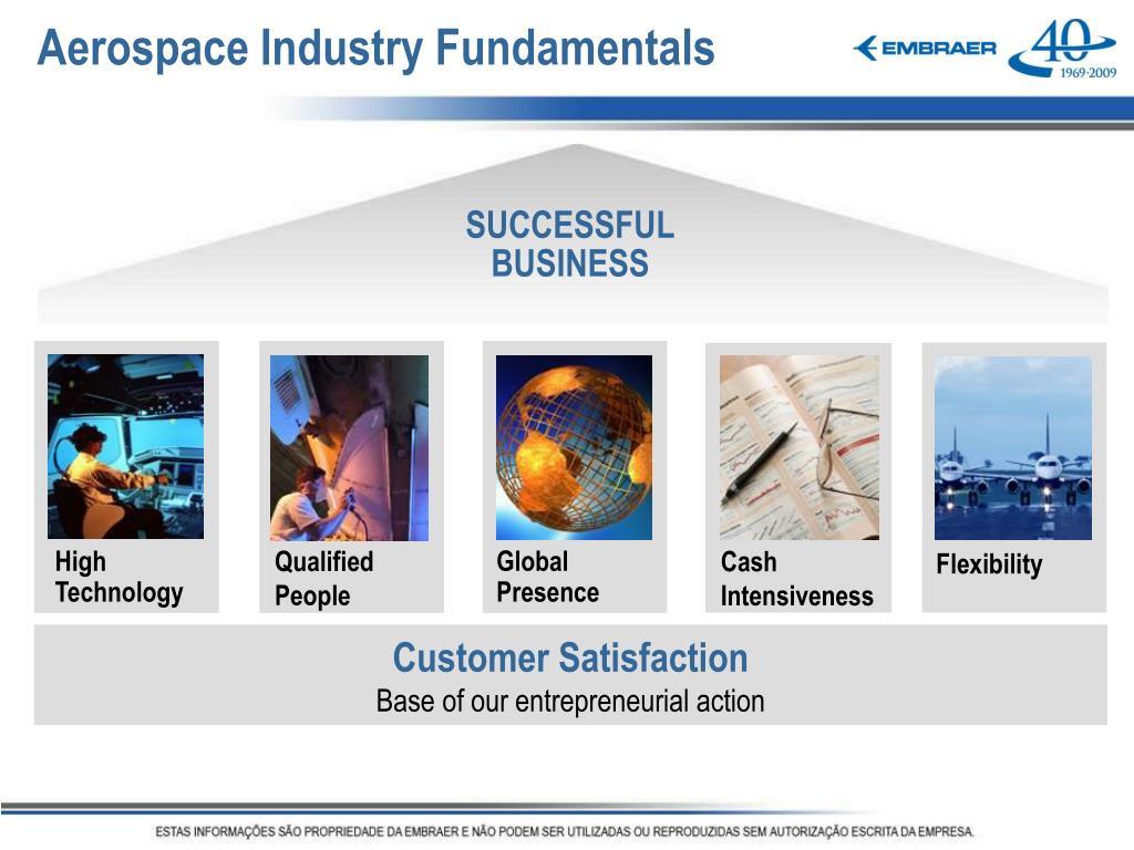 Aerospace Industry Fundamentals