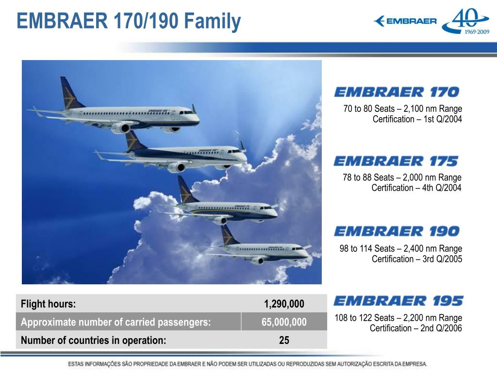 EMBRAER 170/190 Family