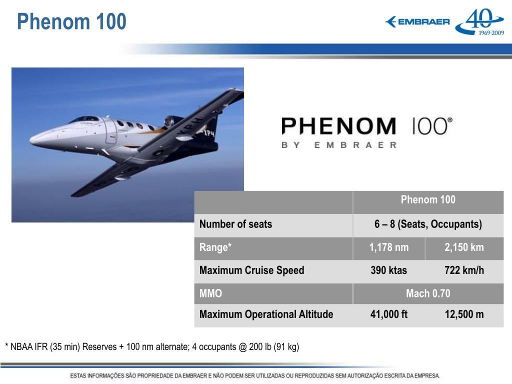 Phenom 100