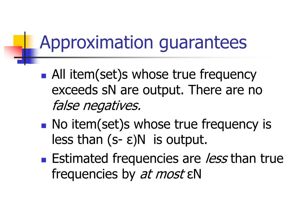 Approximation guarantees