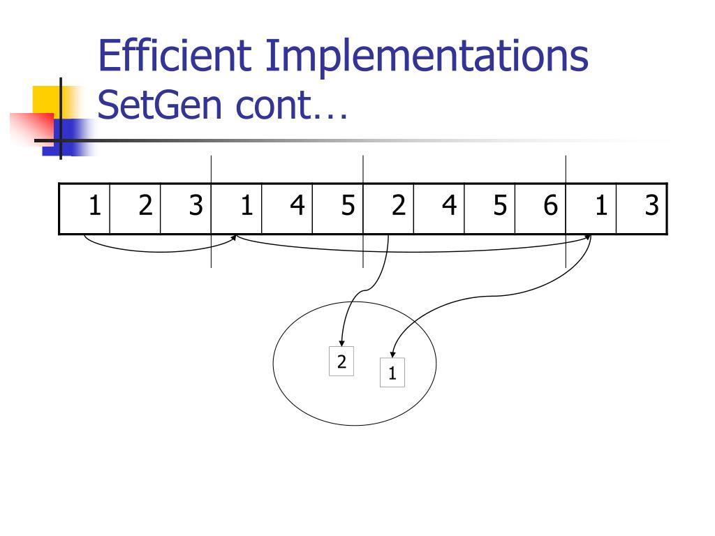 Efficient Implementations