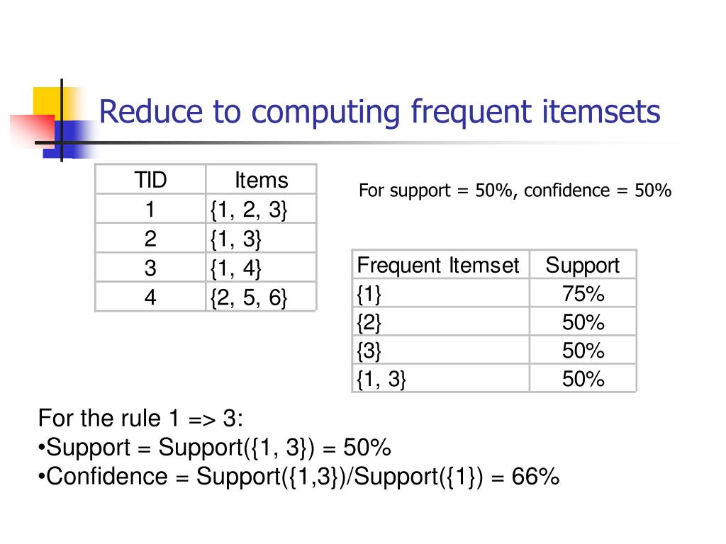 Reduce to computing frequent itemsets