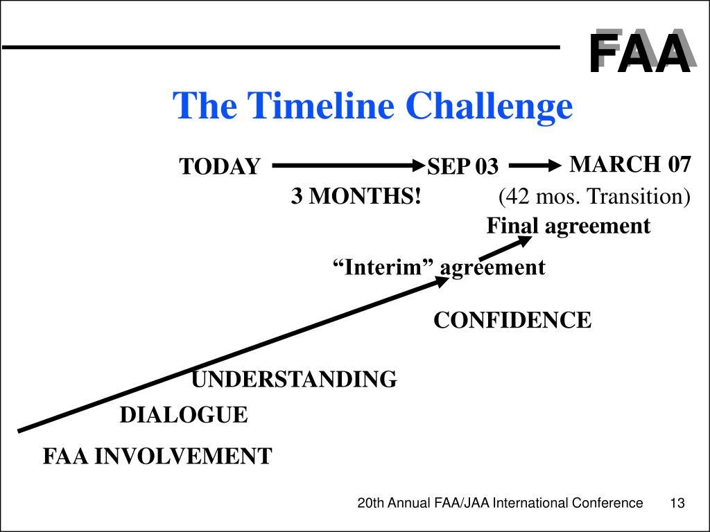The Timeline Challenge