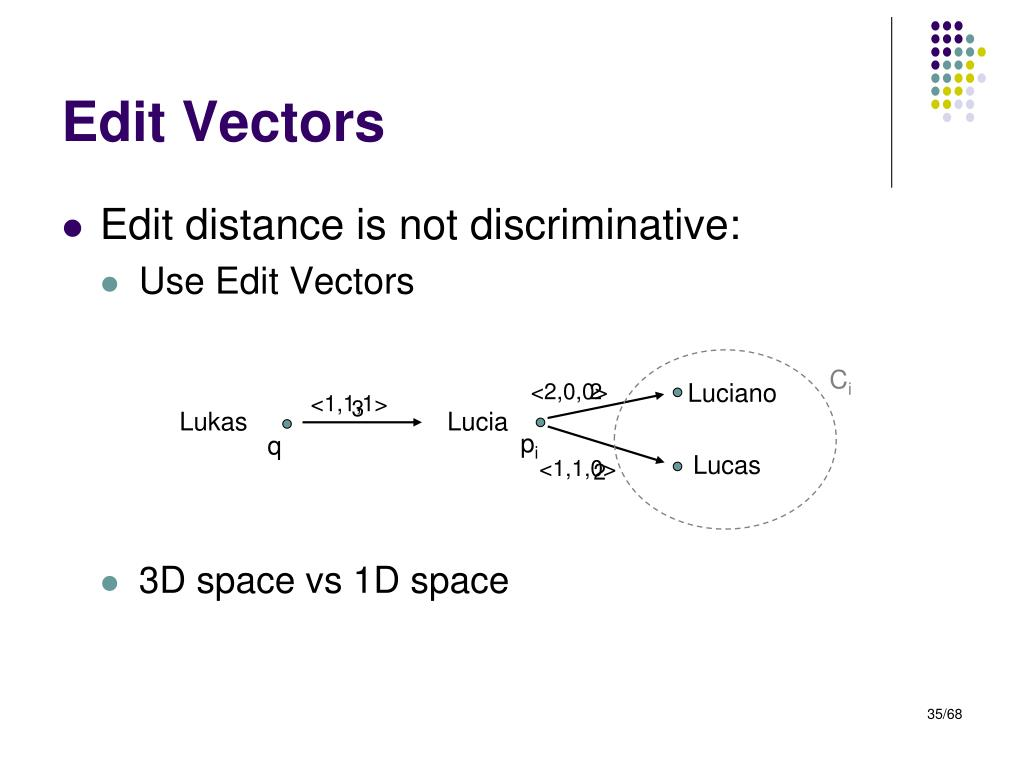 Edit Vectors