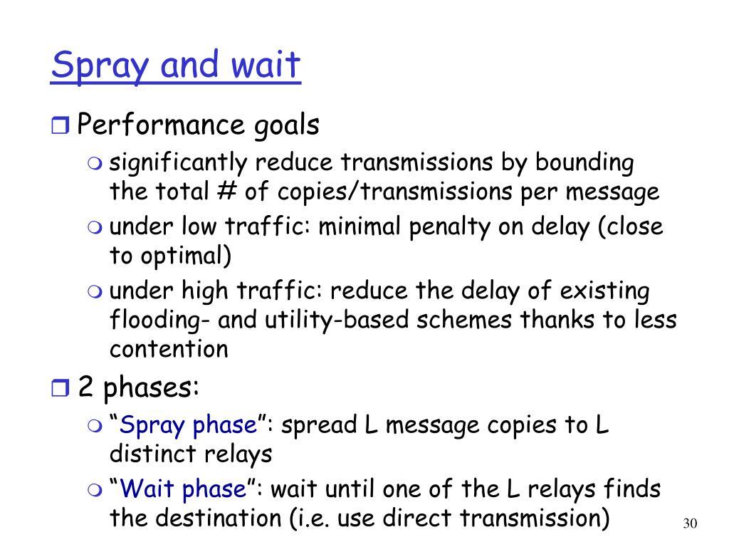 Spray and wait