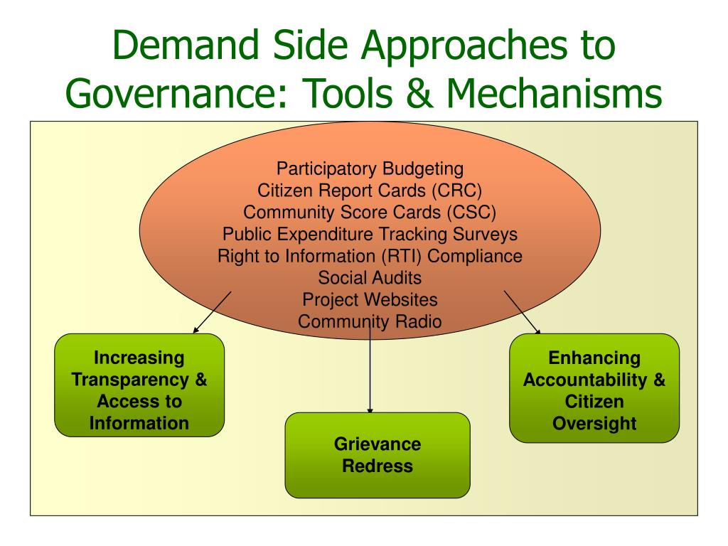 Demand Side Approaches to Governance: Tools & Mechanisms