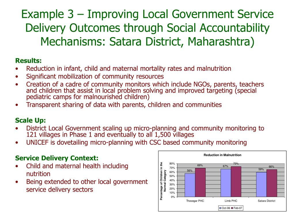 Example 3 – Improving Local Government Service Delivery Outcomes through Social Accountability Mechanisms: Satara District, Maharashtra)
