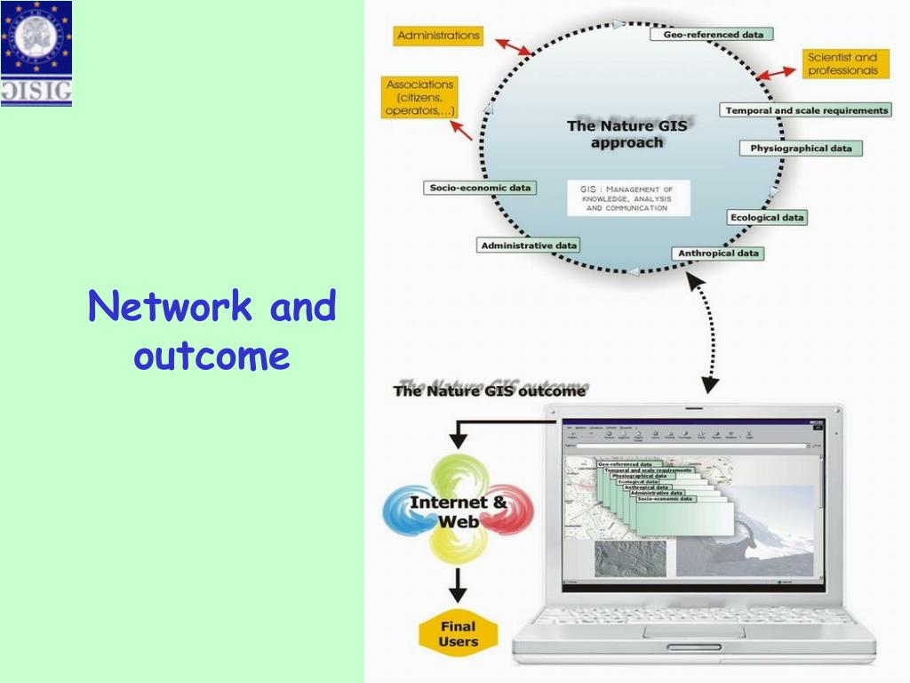 Network and outcome