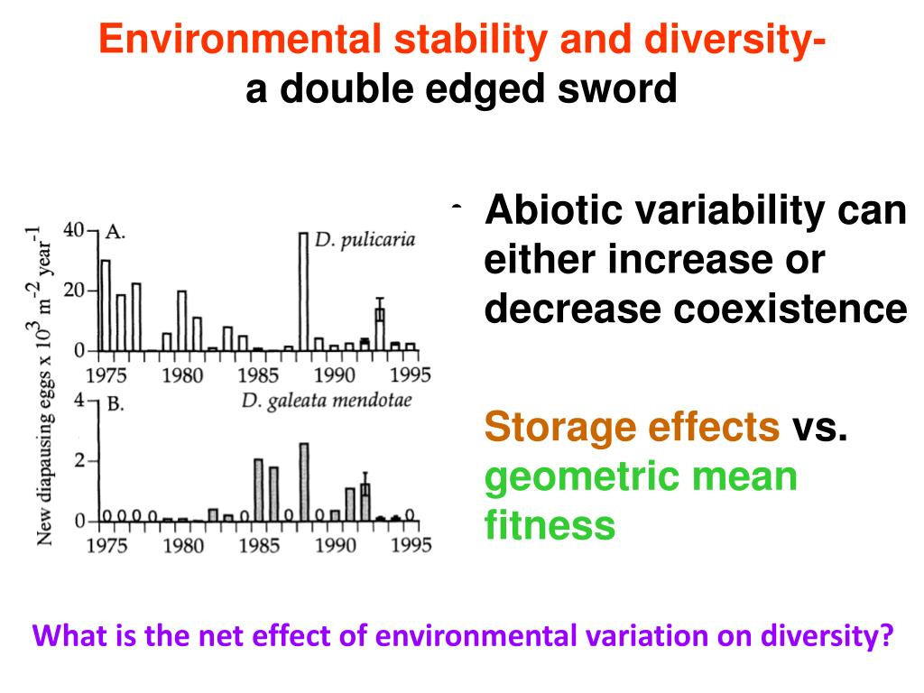 Environmental stability and diversity-