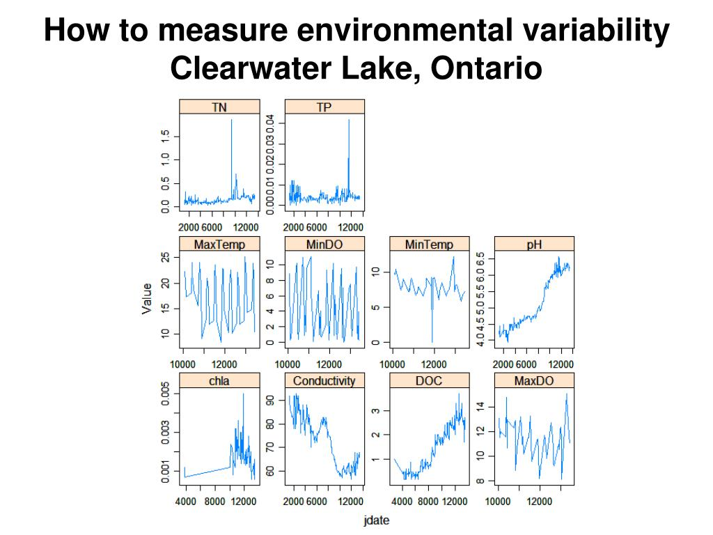 How to measure environmental variability Clearwater Lake, Ontario