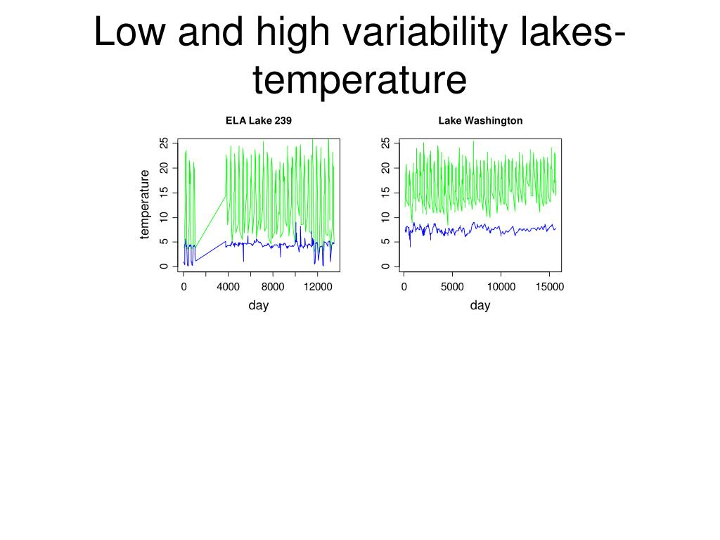 Low and high variability lakes- temperature