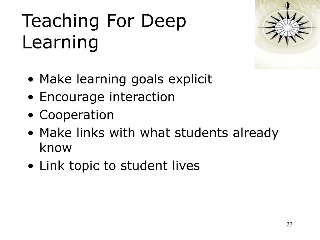 Teaching For Deep Learning