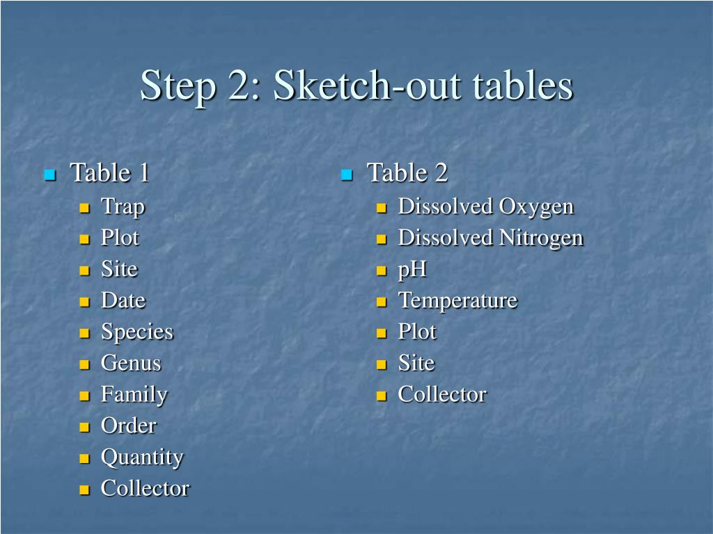 Step 2: Sketch-out tables