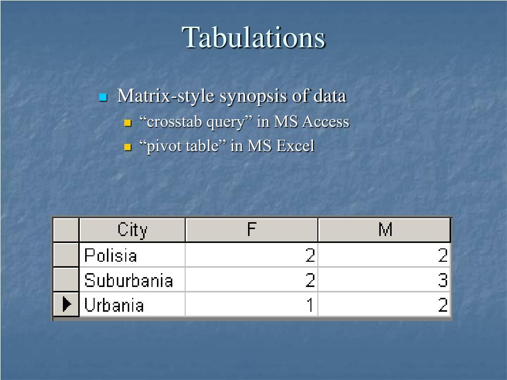 Tabulations