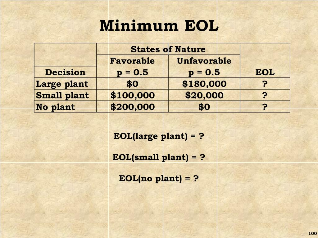 Minimum EOL