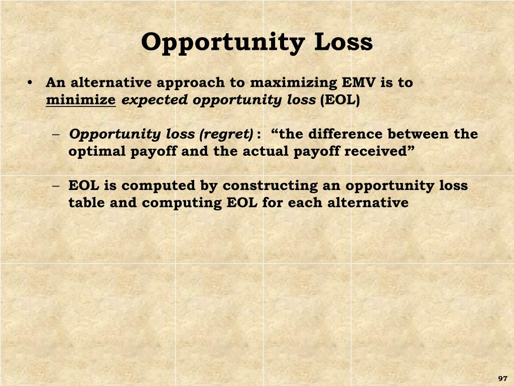 Opportunity Loss