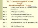2011 2012 board approved school budget budget development timeline