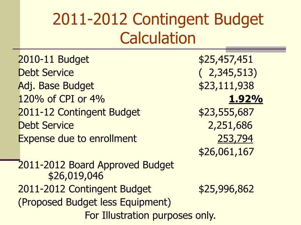 2011-2012 Contingent Budget