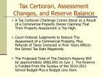 tax certiorari assessment changes and reserve balance