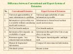 difference between conventional and expert system of extension