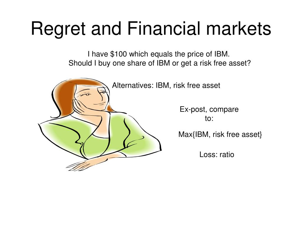 Regret and Financial markets