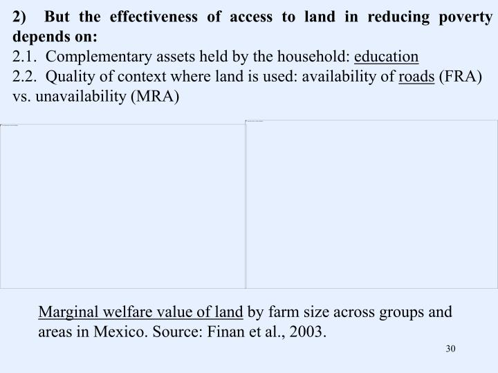2)  But the effectiveness of access to land in reducing poverty depends on: