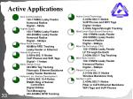 active applications
