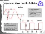 frequencies wave lengths rates