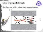 ideal waveguide effects