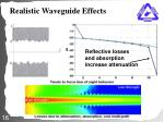 realistic waveguide effects
