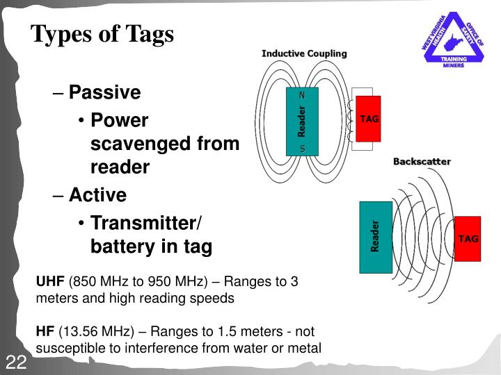 Types of Tags