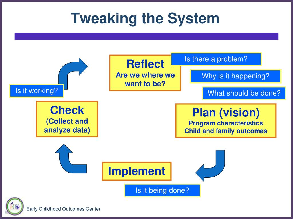 Tweaking the System