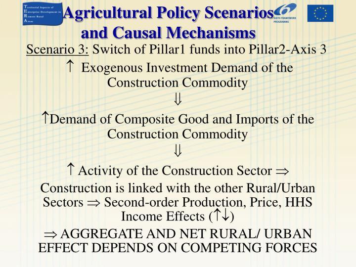 Agricultural Policy Scenarios