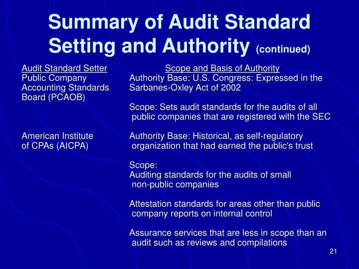accounting standard setters Answer to what might explain the fact that different accounting standard-setters have developed accounting standards that are some.
