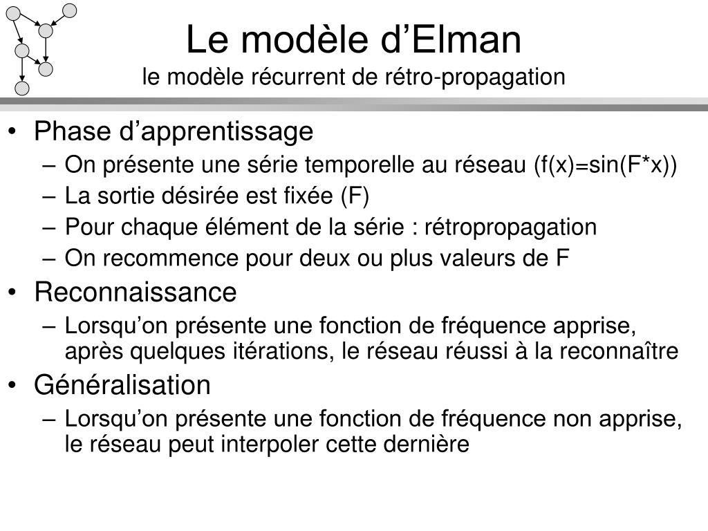 Le modèle d'Elman