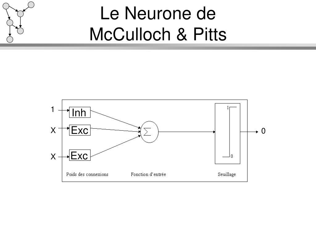 Le Neurone de