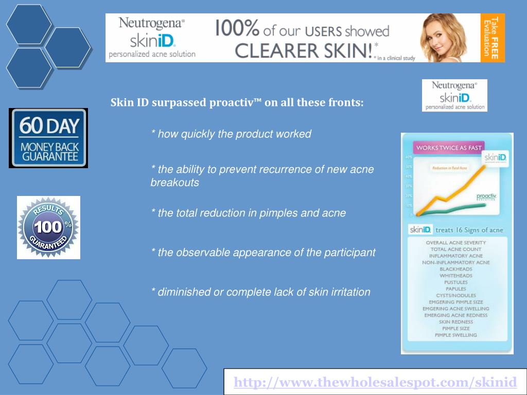 Skin ID surpassed proactiv™ on all these fronts: