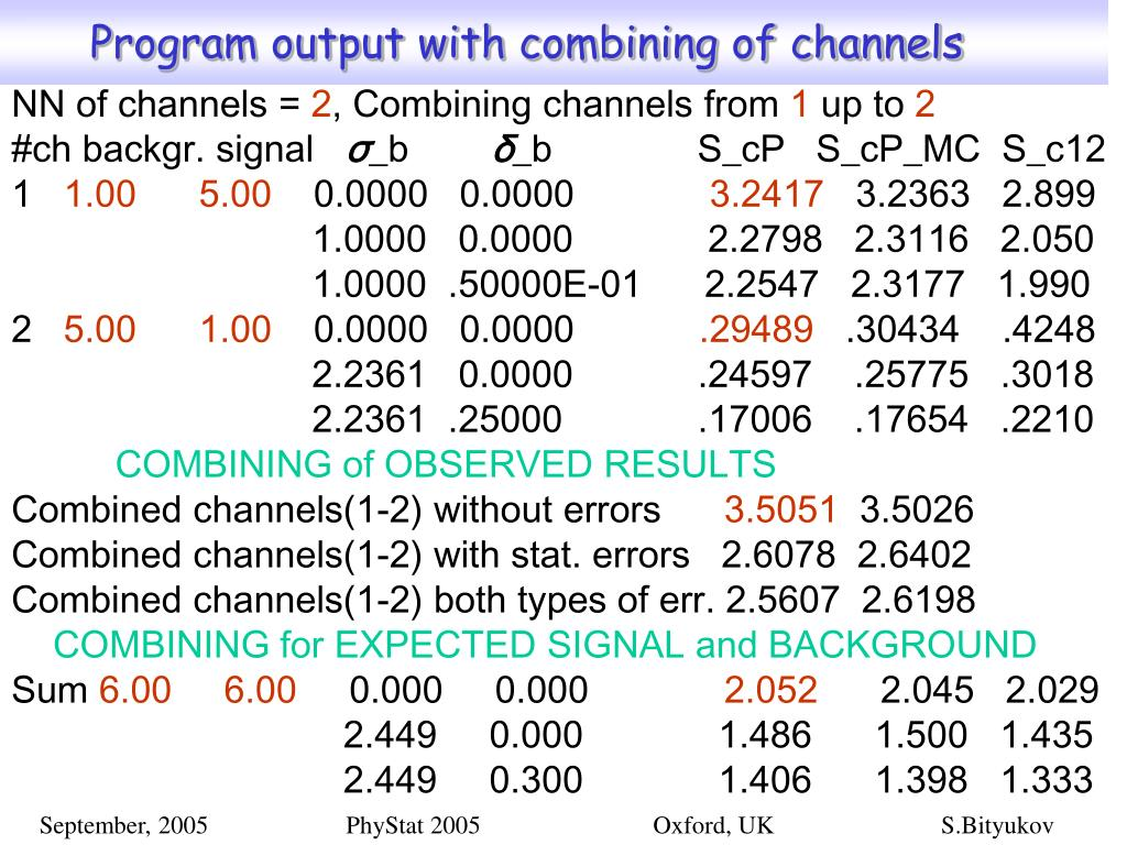 NN of channels =