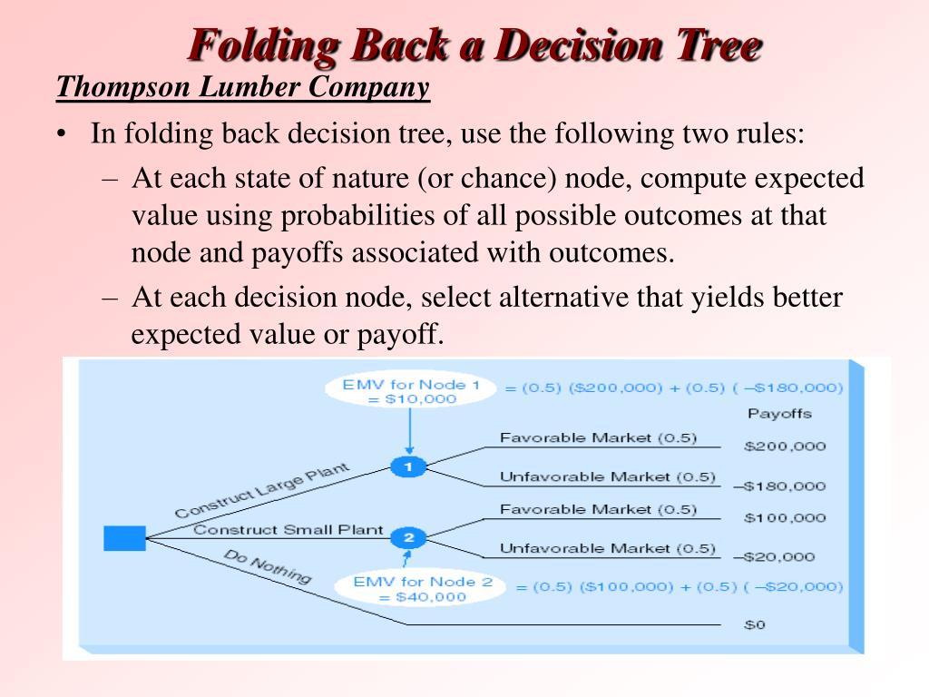 Folding Back a Decision Tree