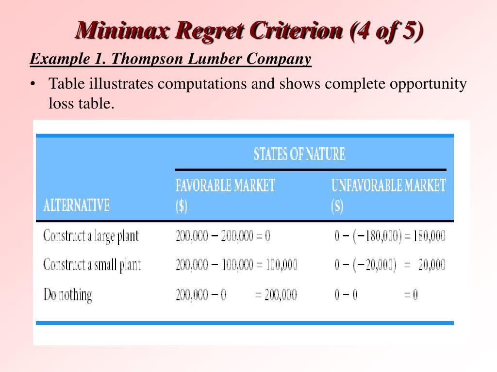 Minimax Regret Criterion