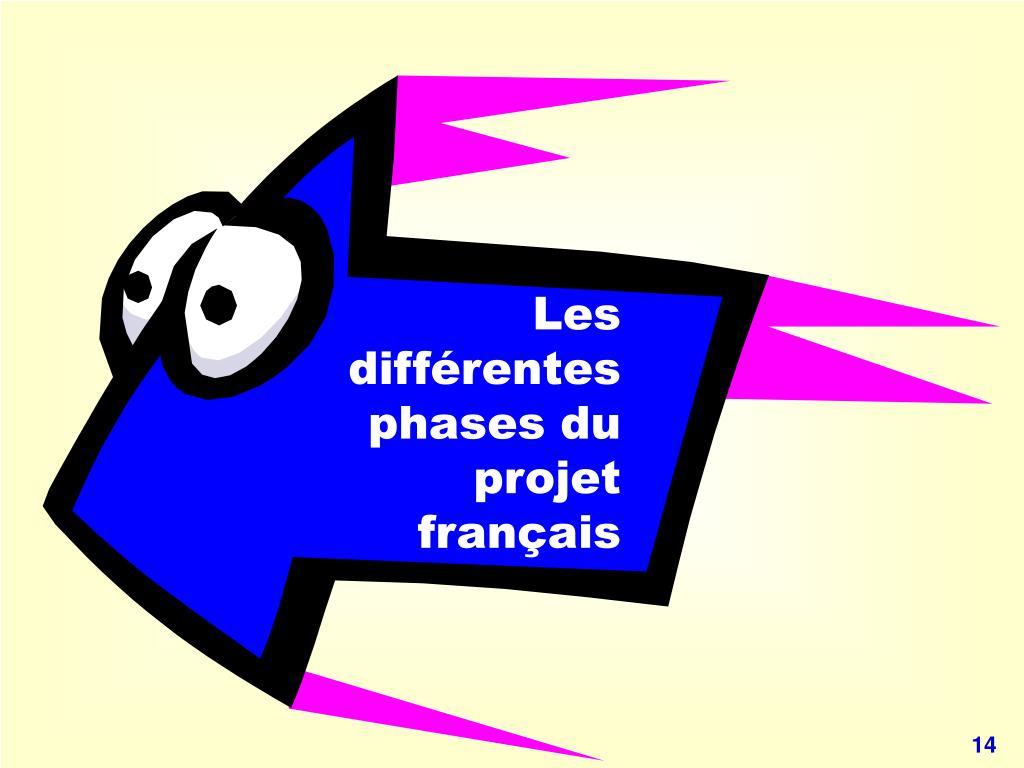 Les différentes phases du projet français