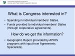 what is congress interested in