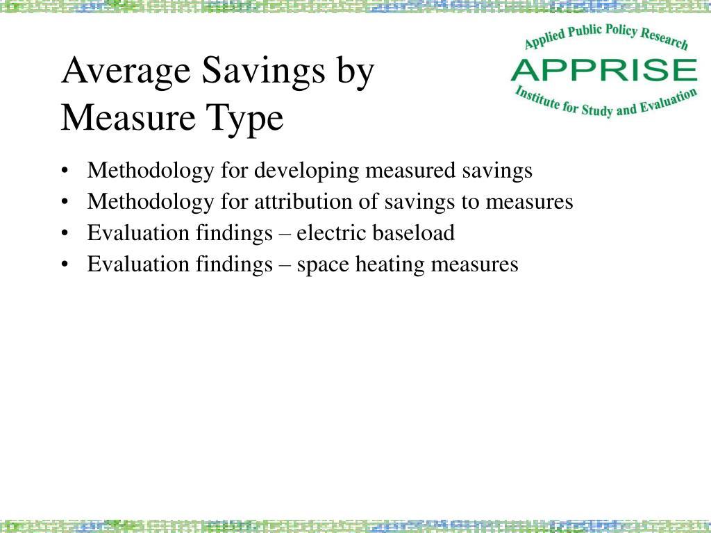Average Savings by