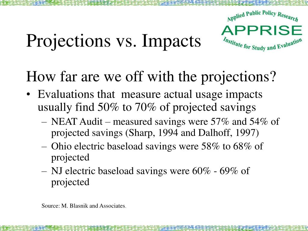 Projections vs. Impacts