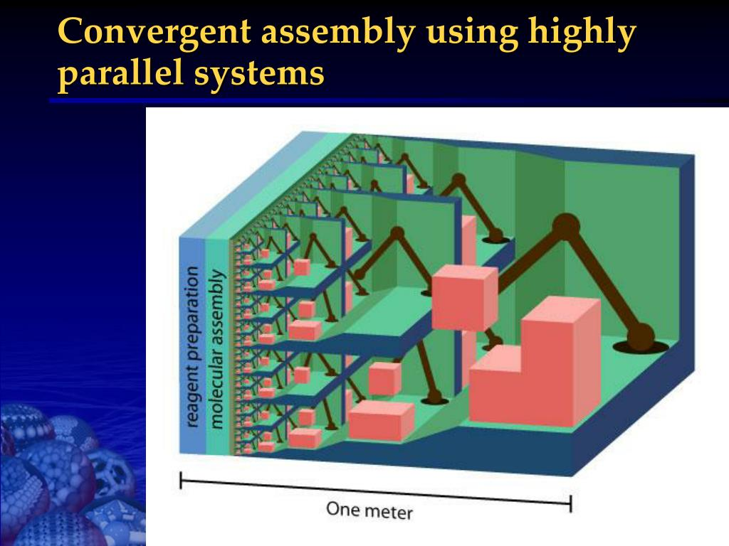 Convergent assembly using highly parallel systems