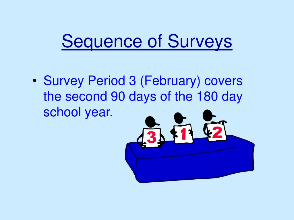 Sequence of Surveys