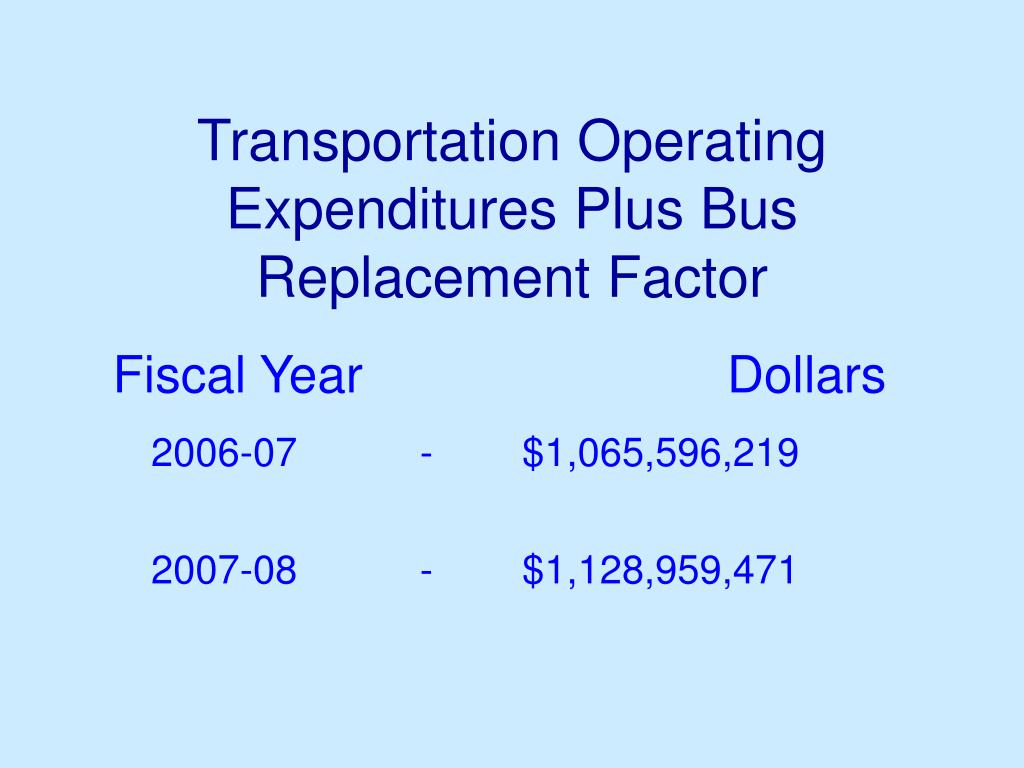 Transportation Operating Expenditures Plus Bus Replacement Factor