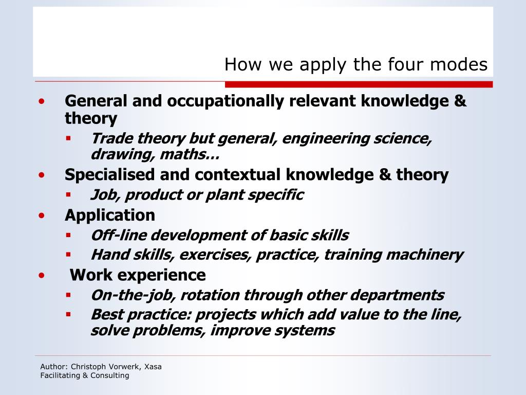 How we apply the four modes
