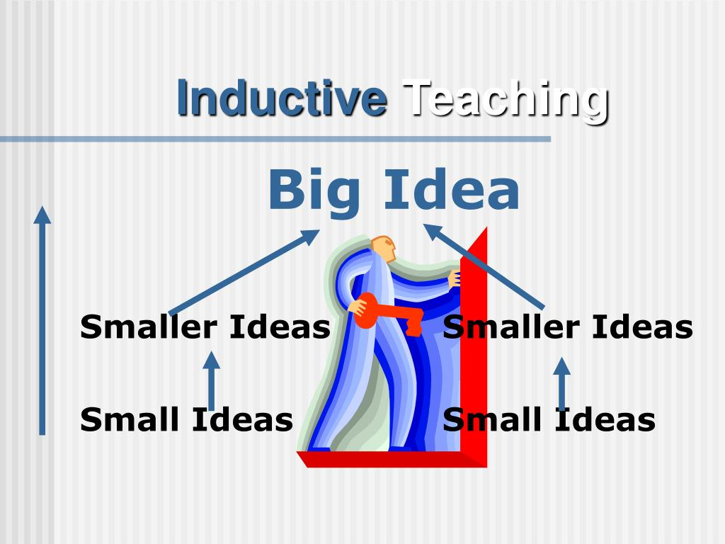 Inductive